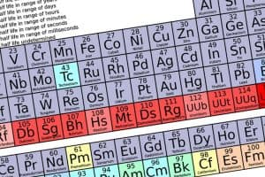 Have a struggling student? Learning how to memorize the periodic table will quickly teach them new memorization techniques so they can have greater success in all of school -- and life! Check it out!
